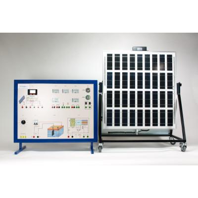 Energía Fotovoltaica sobre panel