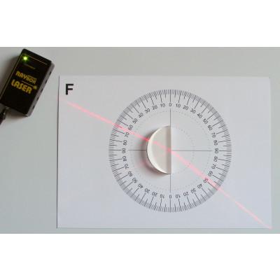 Óptica geométrica sobre panel