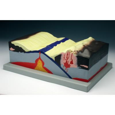 Modelo de placa tectónica